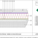 EshaFlex-Bedded-Pavers-1-1