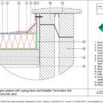 EshaFlex-Concrete-Parapet-with-Termination-Bar-1