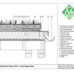 EshaFlex-Green-Roof-Edge-Detail