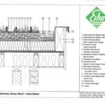 EshaFlex-Green-Roof-Kerb-Detail