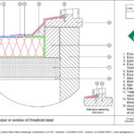 EshaFlex-Low-Door-Threshold-1