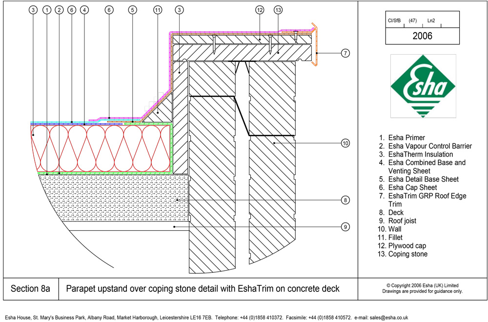 8 Corrugated Metal Pipe Corrugated Drain Pipe Corrugated