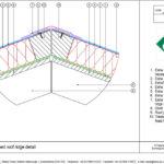 EshaFlex-Ridge-Detail-1