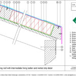 EshaFlex-Slope-with-Battening-1
