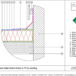 EshaFlex 1 CAD Details
