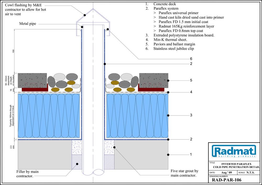roof-flashing-pipe-penetration-australia-girl