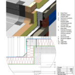 Section-10-Esha-Flex-level-change