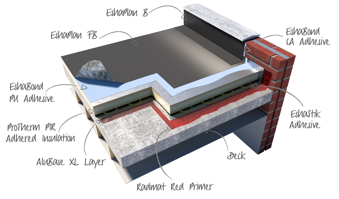 EshaPlan-single-ply-membrane