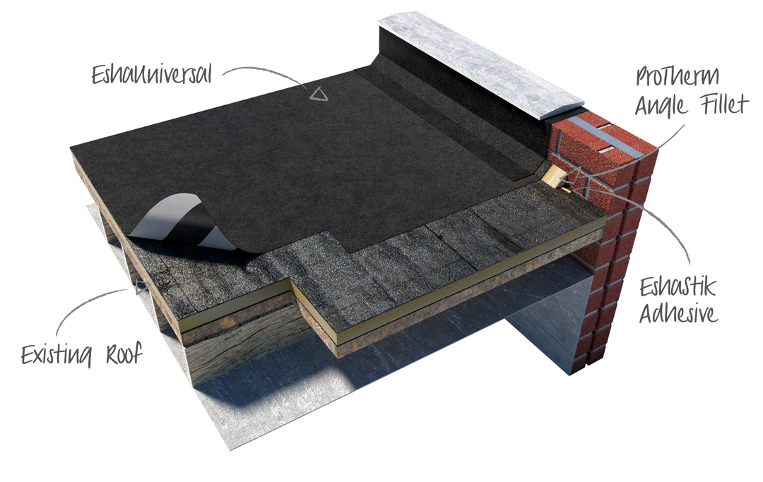 EshaUniversal-single-layer-system