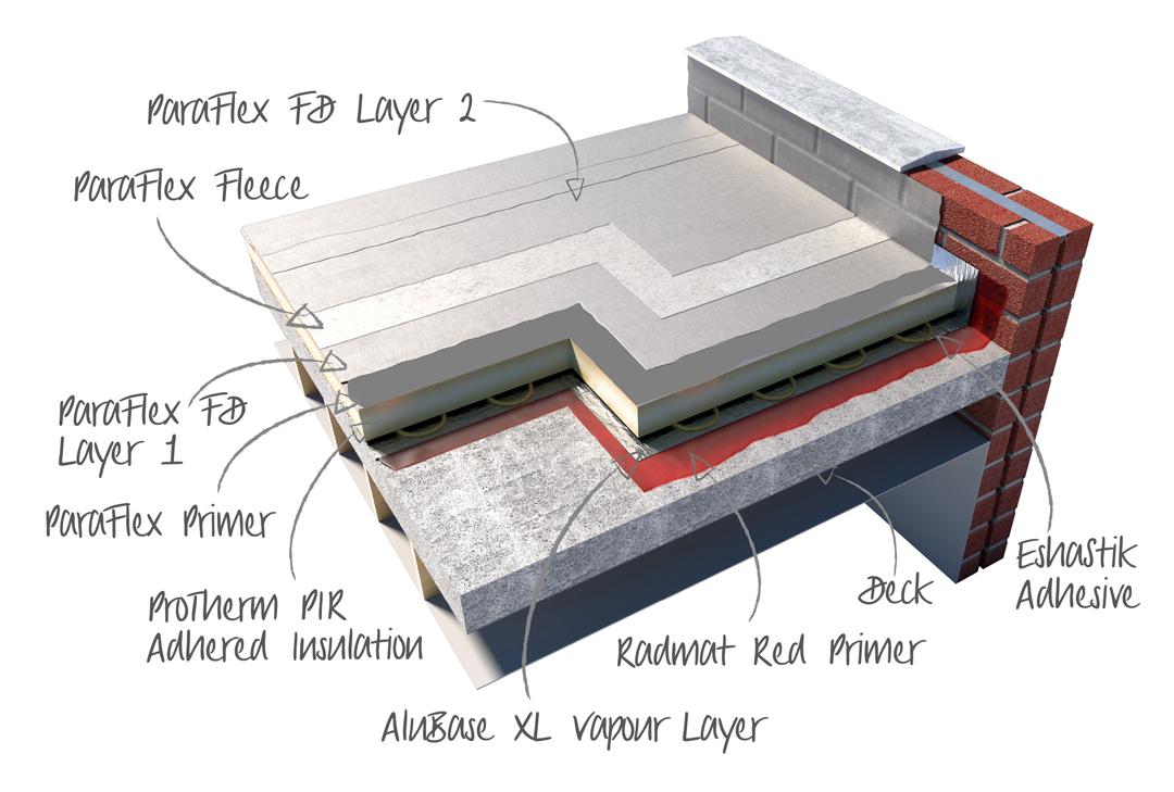 ParaFlex-liquid-cold-applied-system