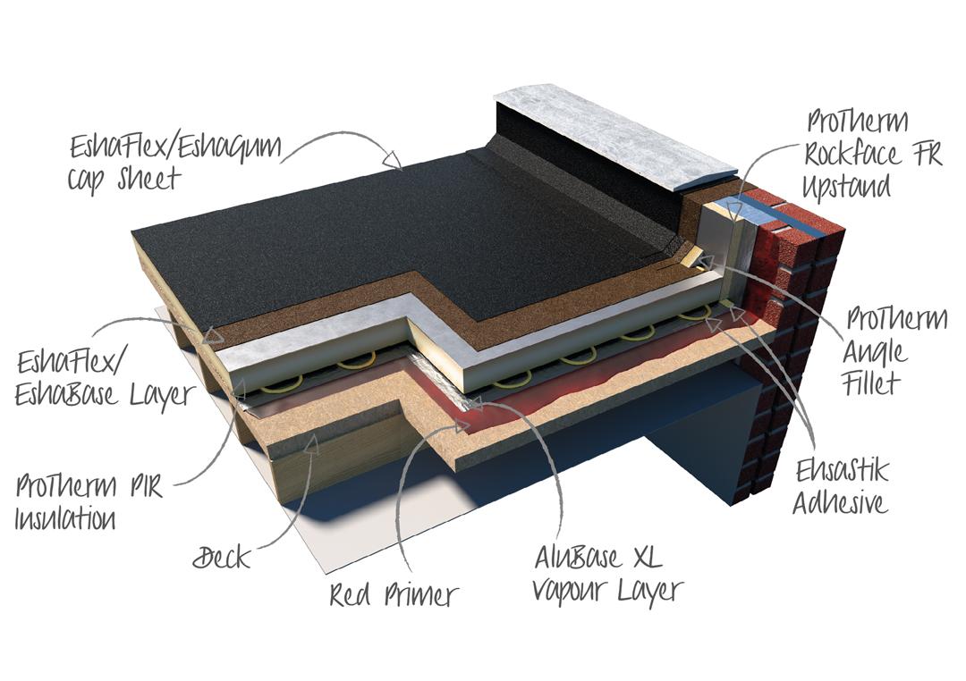 EshaFlex-Build-up-diagram