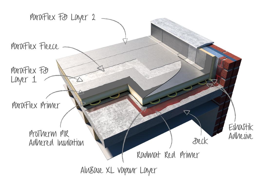 ParaFlex-Build-up-diagram