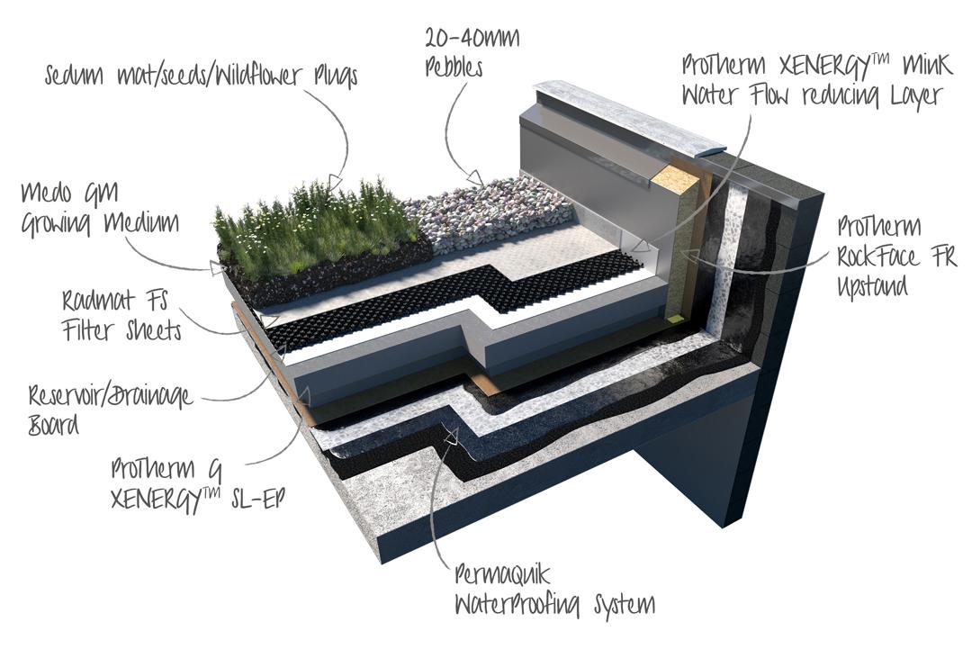 MedO-Green-Roof-main-product