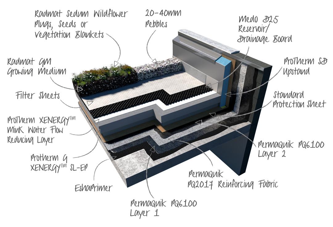 PermaQuik_Green-Roof-main-product